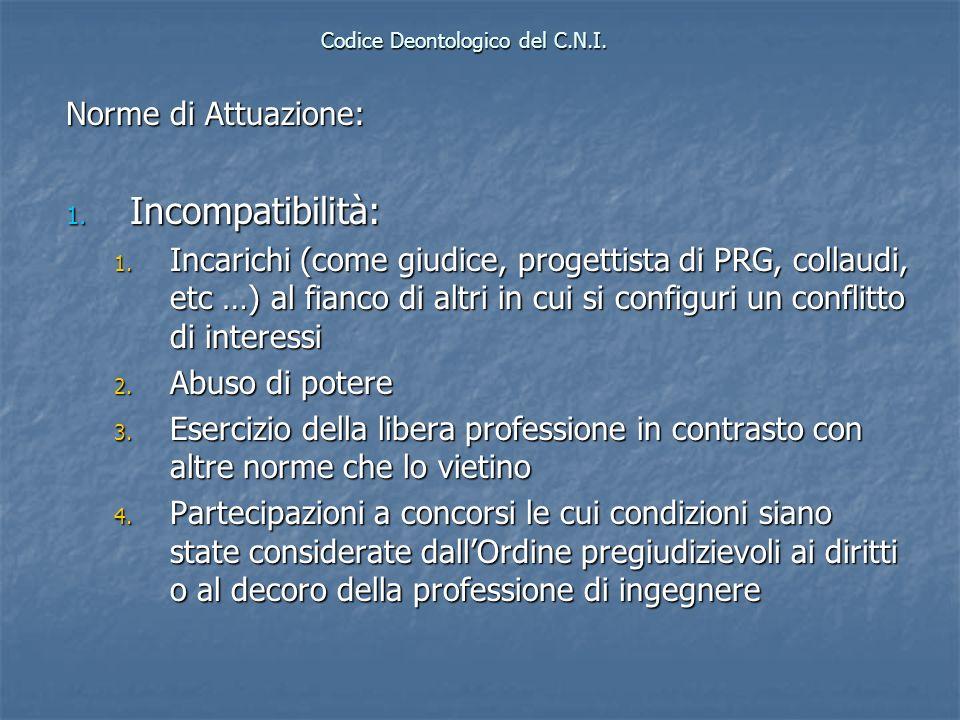 Codice Deontologico del C.N.I. Norme di Attuazione: 1. Incompatibilità: 1. Incarichi (come giudice, progettista di PRG, collaudi, etc …) al fianco di