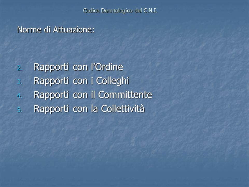 Codice Deontologico del C.N.I. Norme di Attuazione: 2. Rapporti con lOrdine 3. Rapporti con i Colleghi 4. Rapporti con il Committente 5. Rapporti con
