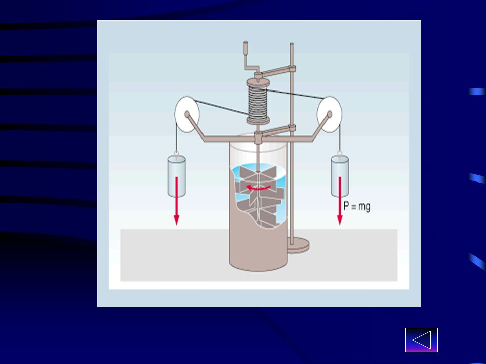 Il primo esperimento che confermò il principio dellequivalenza fra lavoro e calore fu compiuto da James Prescott Joule intorno al 1840, utilizzando un
