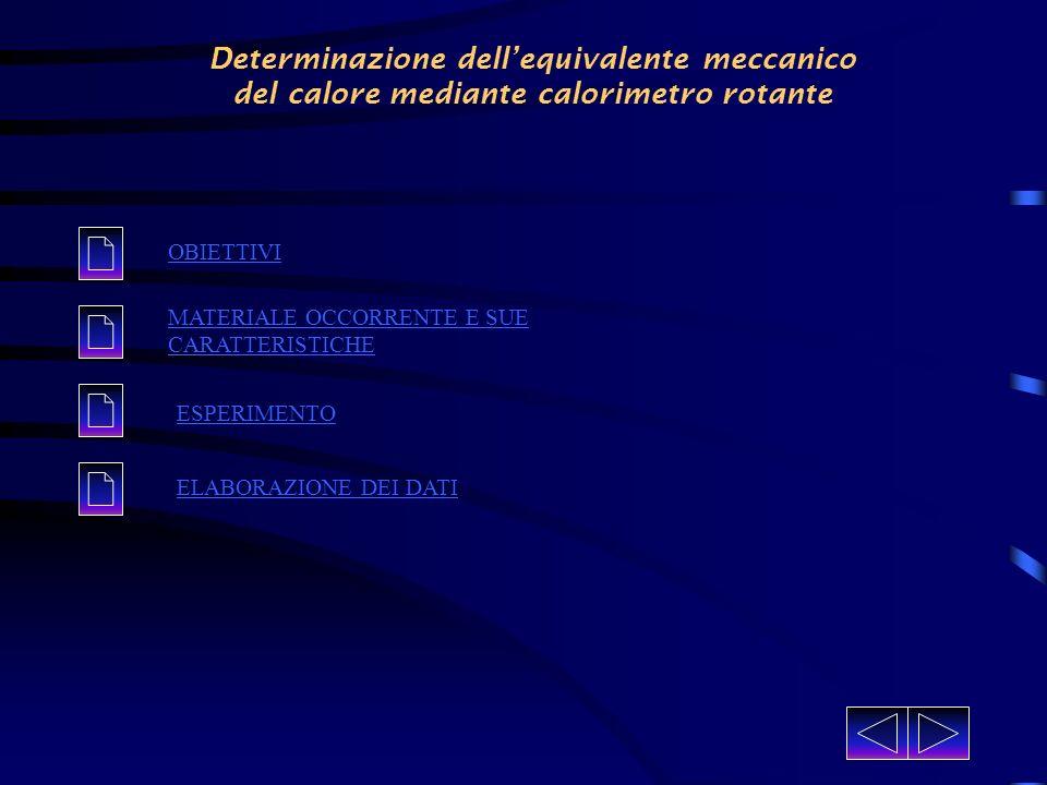 Liceo Scientifico G. Pellecchia Relazione di fisica Determinazione dellequivalente meccanico del calore mediante calorimetro rotante Elaborata dagli a