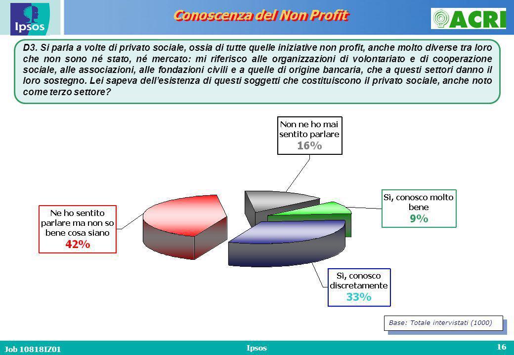 Job 10818IZ01 Ipsos 16 Conoscenza del Non Profit D3.