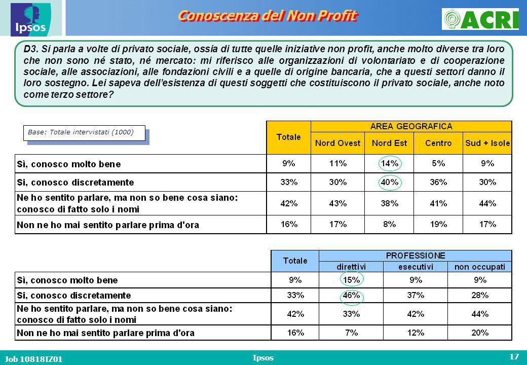 Job 10818IZ01 Ipsos 17 Conoscenza del Non Profit D3.