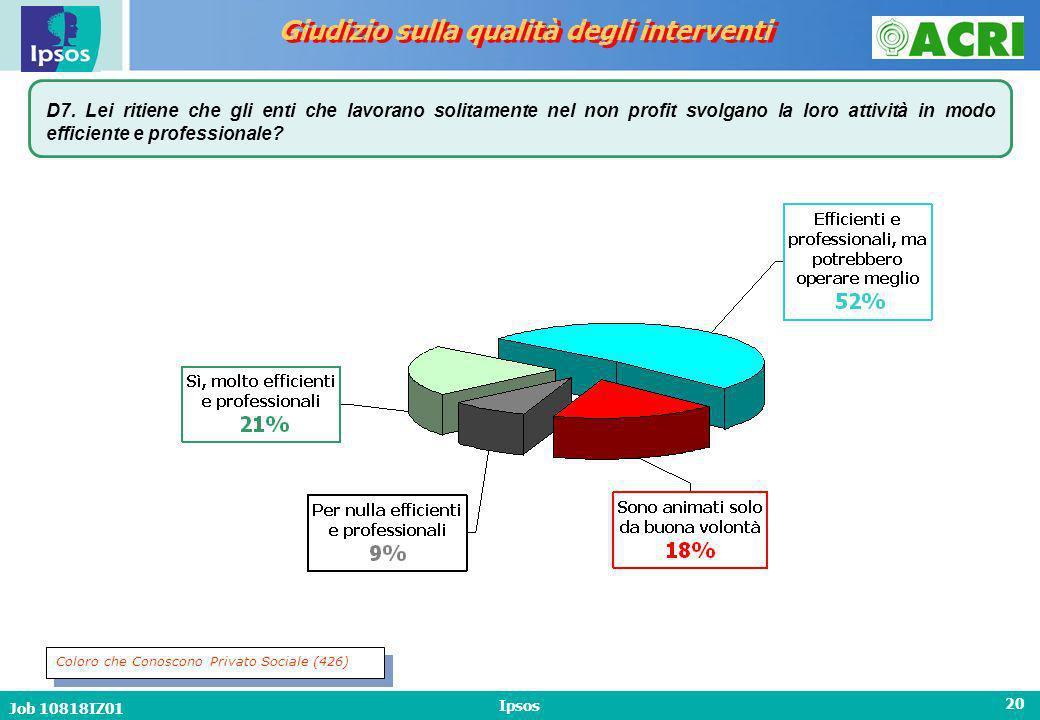 Job 10818IZ01 Ipsos 20 Giudizio sulla qualità degli interventi D7.