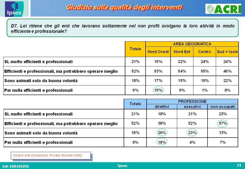 Job 10818IZ01 Ipsos 21 Giudizio sulla qualità degli interventi D7.