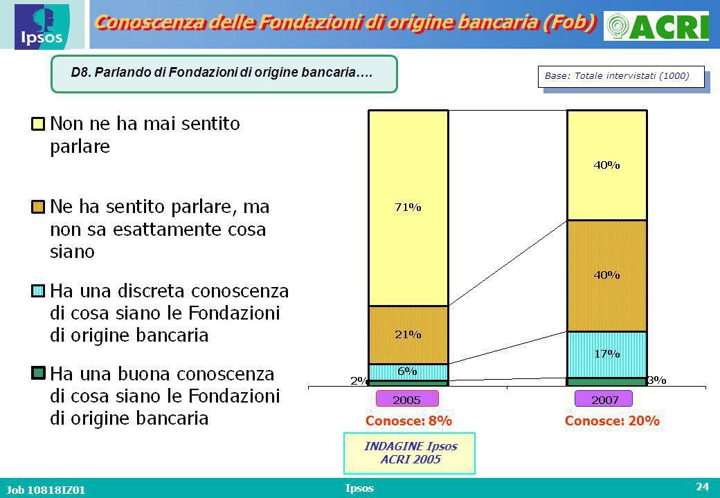 Job 10818IZ01 Ipsos 24 D8. Parlando di Fondazioni di origine bancaria….