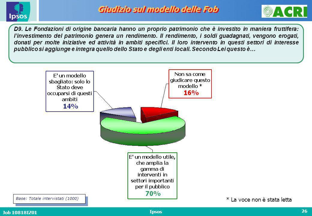 Job 10818IZ01 Ipsos 26 Giudizio sul modello delle Fob D9.