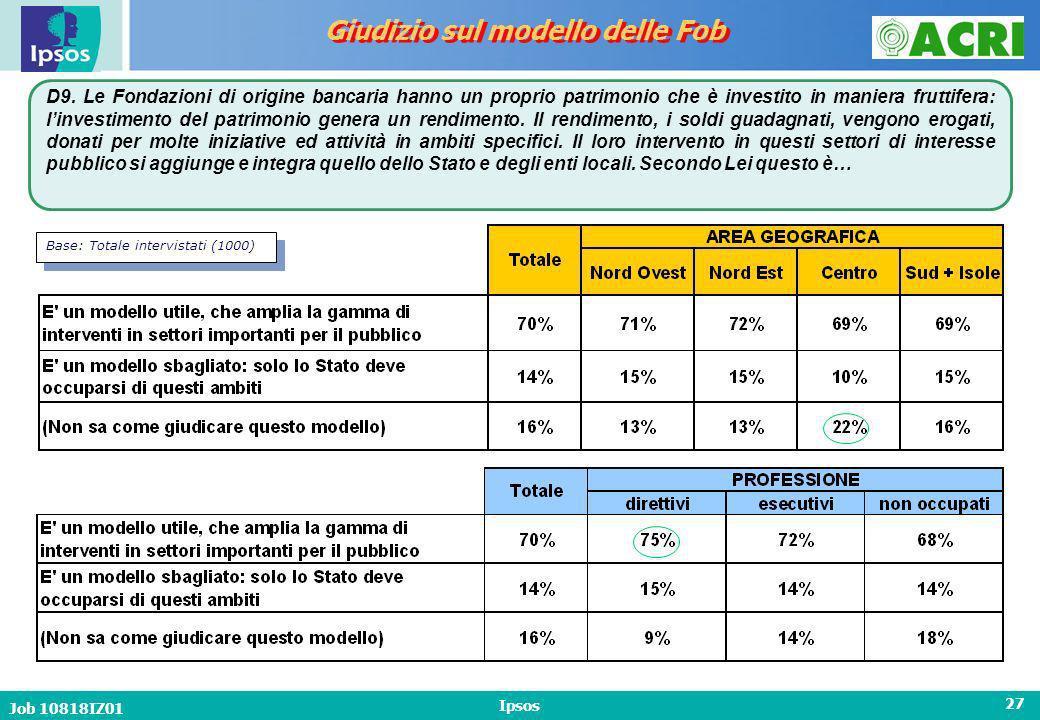 Job 10818IZ01 Ipsos 27 Giudizio sul modello delle Fob D9.