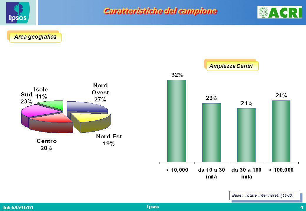 4 Job 6859IZ01 Ipsos Caratteristiche del campione Area geografica Ampiezza Centri Base: Totale intervistati (1000)