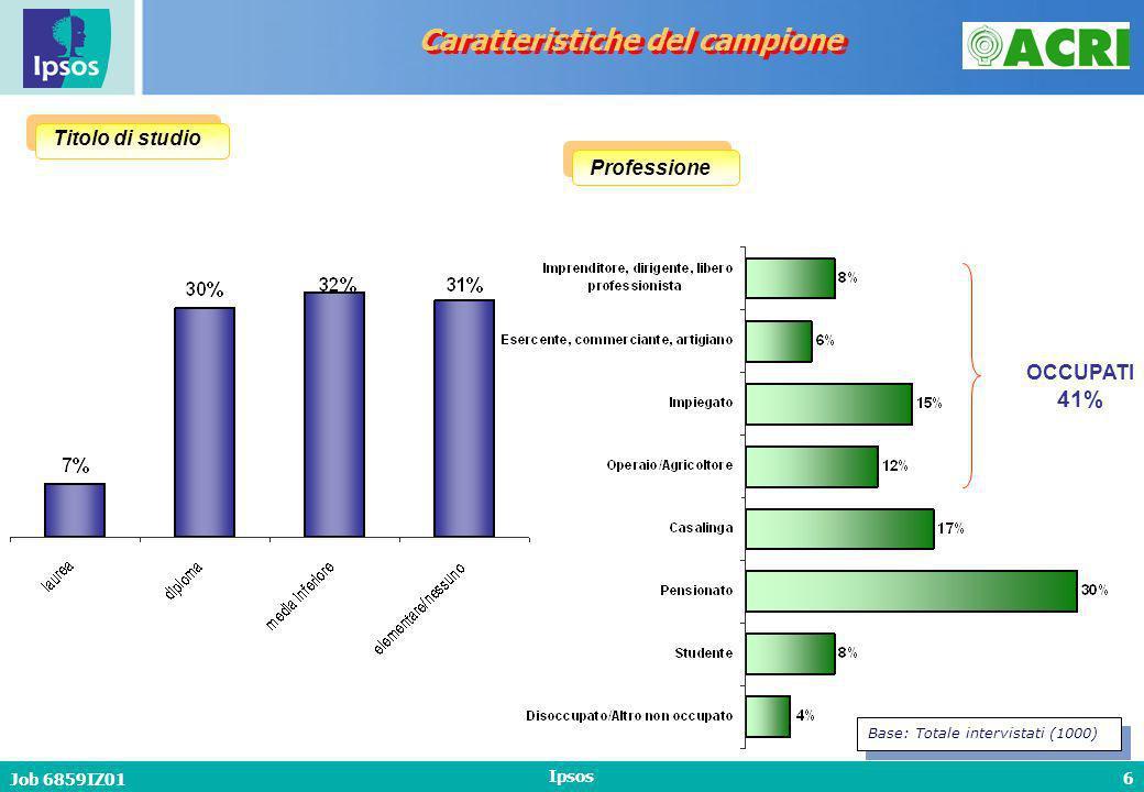 6 Job 6859IZ01 Ipsos OCCUPATI 41% Caratteristiche del campione Titolo di studio Professione Base: Totale intervistati (1000)