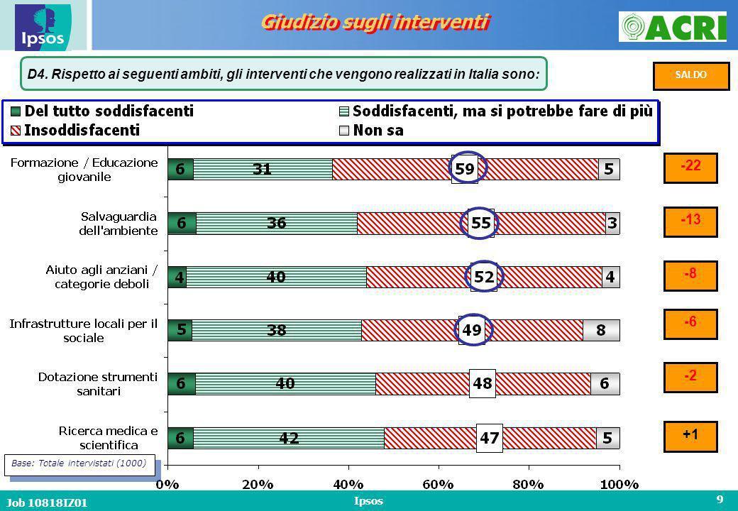 Job 10818IZ01 Ipsos 9 Giudizio sugli interventi D4.