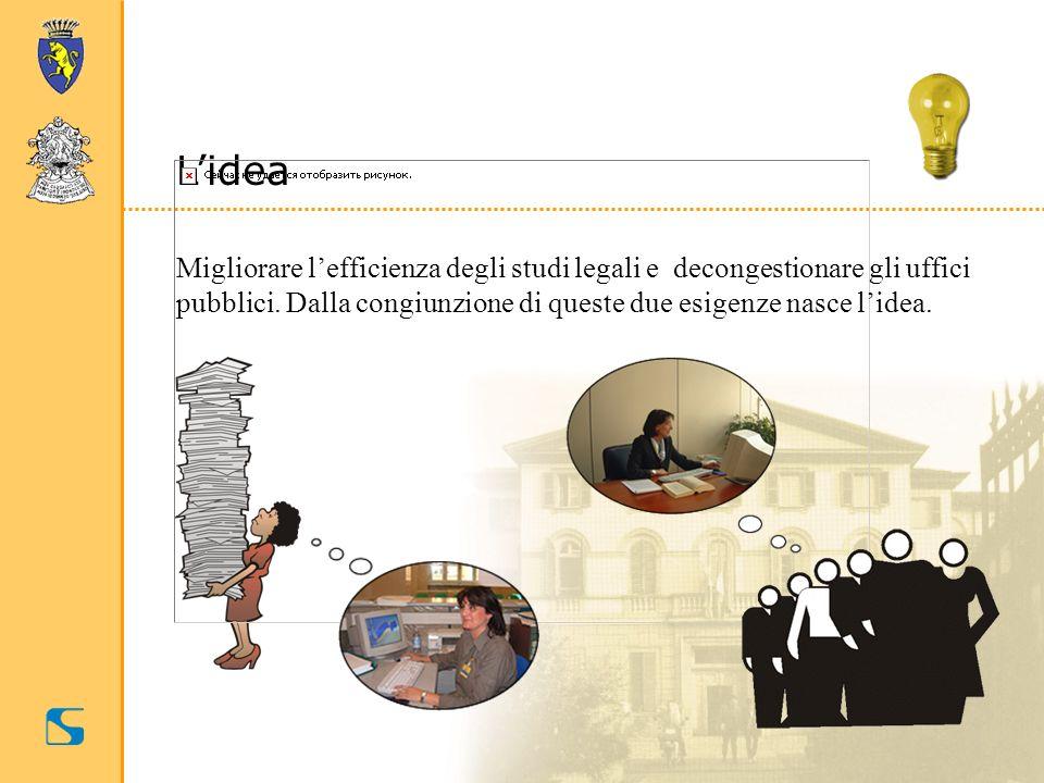 Lidea Migliorare lefficienza degli studi legali e decongestionare gli uffici pubblici. Dalla congiunzione di queste due esigenze nasce lidea.