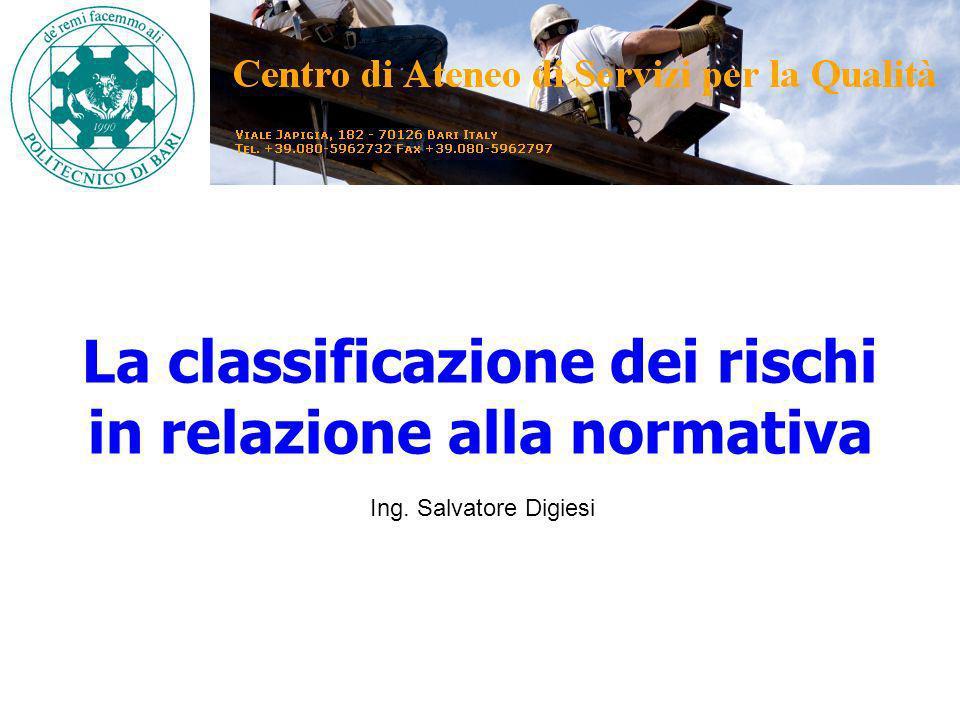La classificazione dei rischi in relazione alla normativa Ing. Salvatore Digiesi