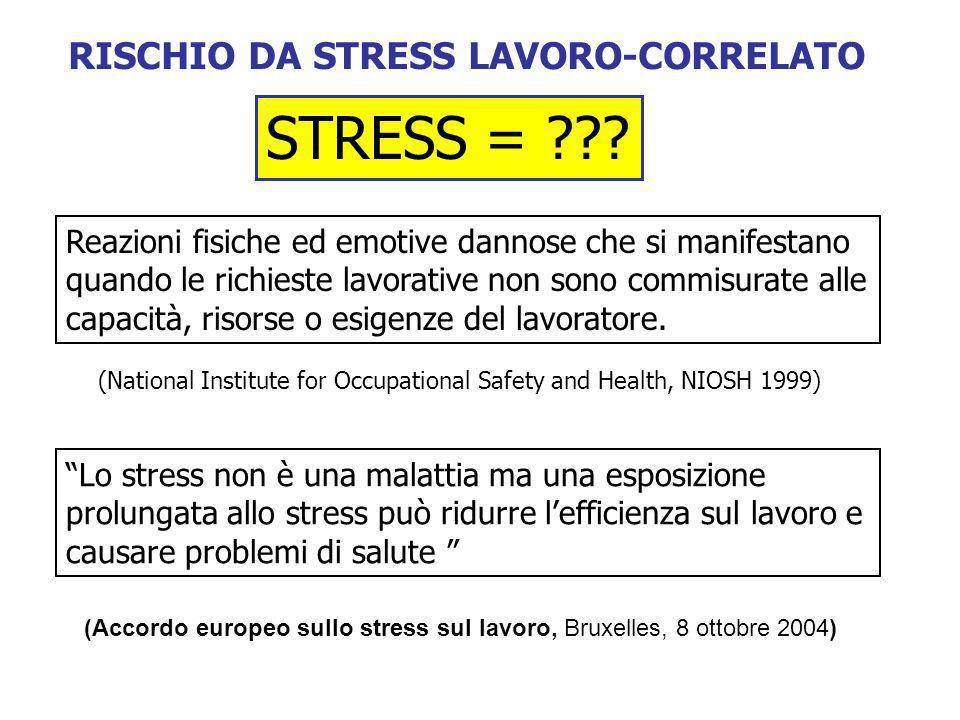 RISCHIO DA STRESS LAVORO-CORRELATO STRESS = ??? Reazioni fisiche ed emotive dannose che si manifestano quando le richieste lavorative non sono commisu