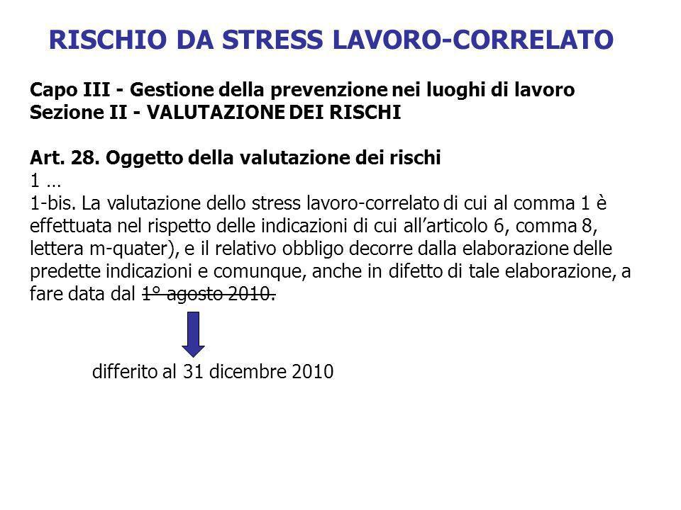 RISCHIO DA STRESS LAVORO-CORRELATO Capo III - Gestione della prevenzione nei luoghi di lavoro Sezione II - VALUTAZIONE DEI RISCHI Art. 28. Oggetto del