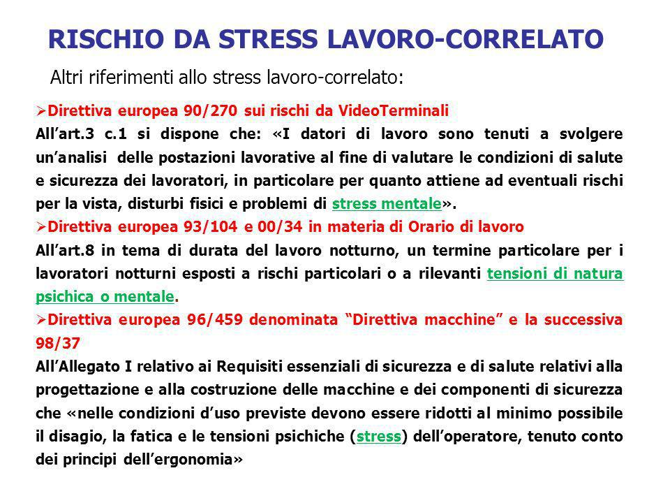 RISCHIO DA STRESS LAVORO-CORRELATO Altri riferimenti allo stress lavoro-correlato: Direttiva europea 90/270 sui rischi da VideoTerminali Allart.3 c.1