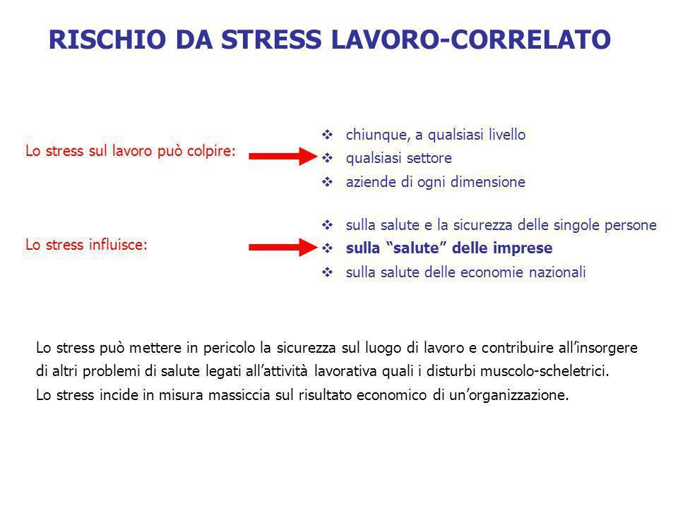 RISCHIO DA STRESS LAVORO-CORRELATO Lo stress sul lavoro può colpire: Lo stress influisce: Lo stress può mettere in pericolo la sicurezza sul luogo di