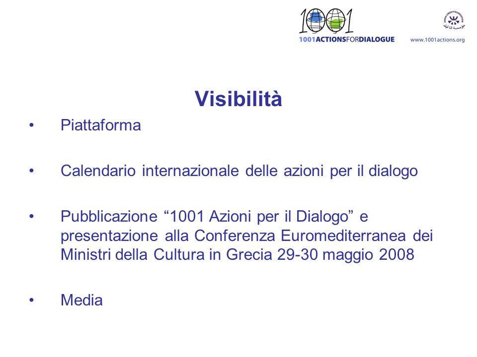 Visibilità Piattaforma Calendario internazionale delle azioni per il dialogo Pubblicazione 1001 Azioni per il Dialogo e presentazione alla Conferenza