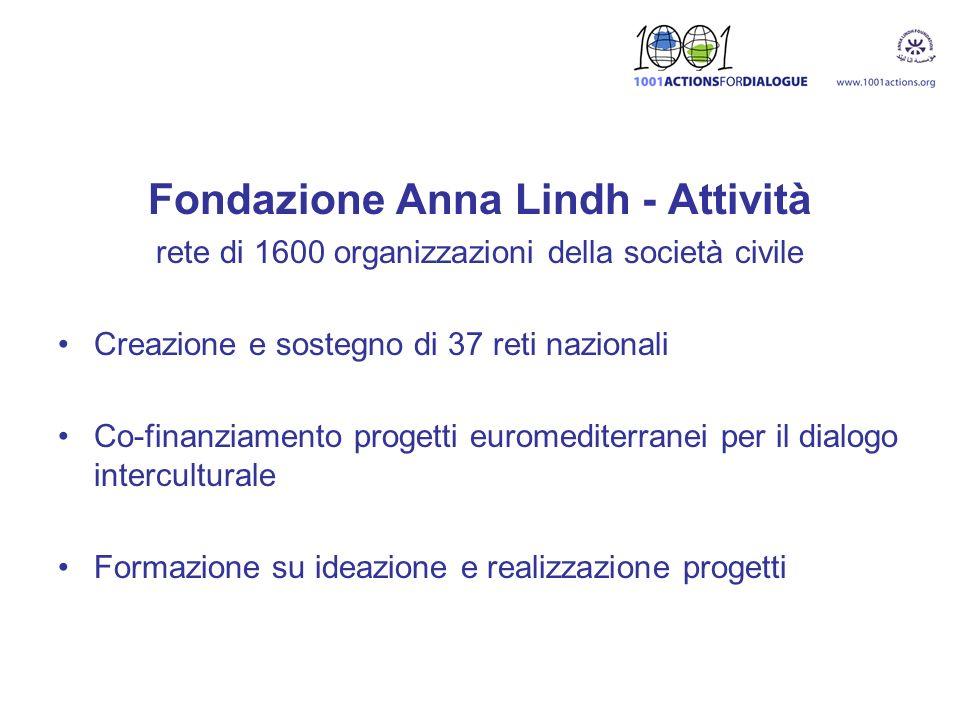 Fondazione Anna Lindh - Attività rete di 1600 organizzazioni della società civile Creazione e sostegno di 37 reti nazionali Co-finanziamento progetti