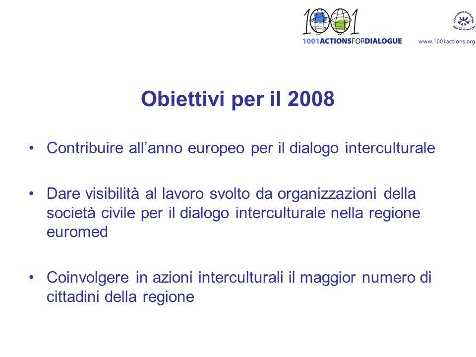 Obiettivi per il 2008 Contribuire allanno europeo per il dialogo interculturale Dare visibilità al lavoro svolto da organizzazioni della società civil