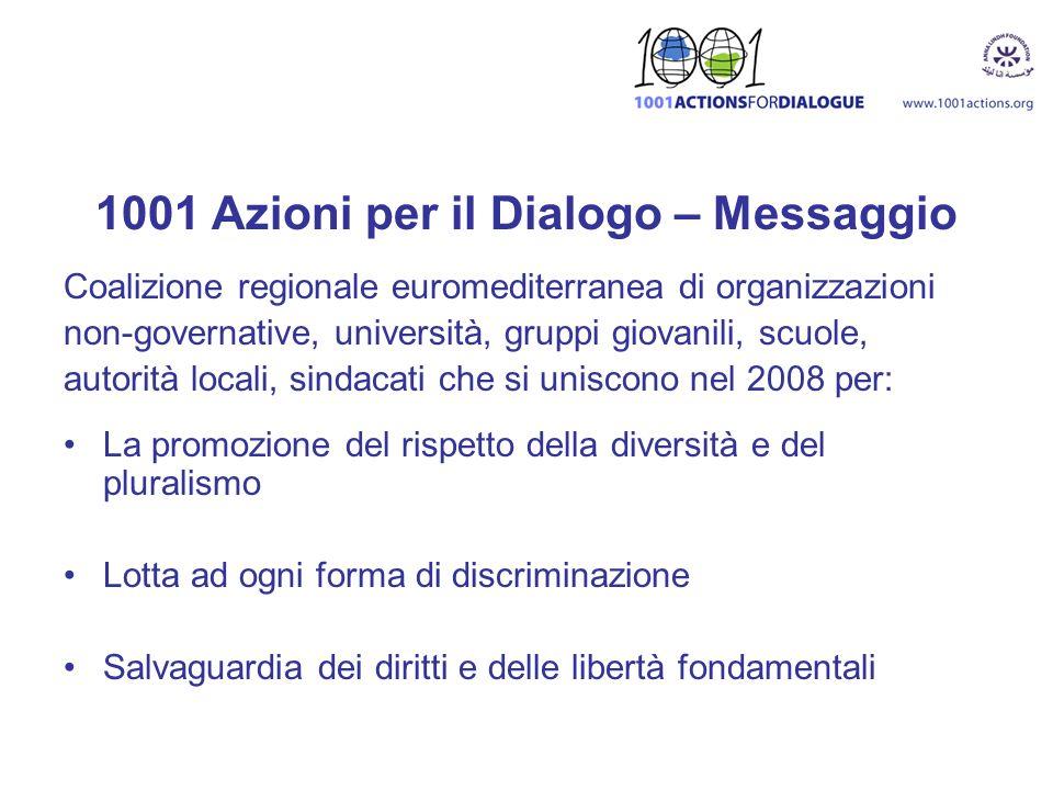1001 Azioni per il Dialogo – Messaggio Coalizione regionale euromediterranea di organizzazioni non-governative, università, gruppi giovanili, scuole,