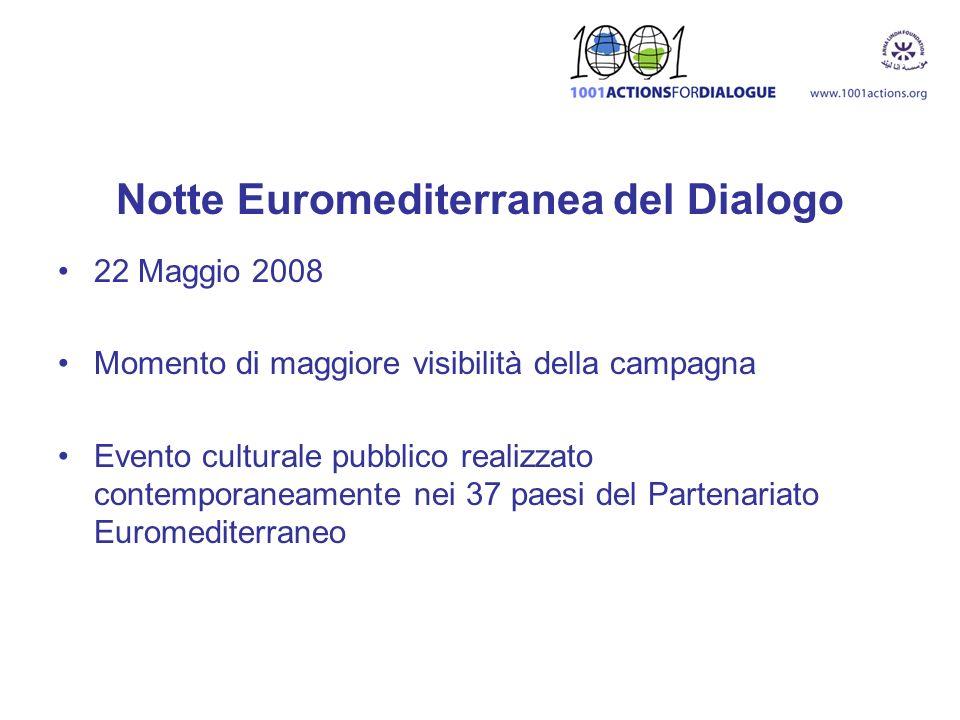 Notte Euromediterranea del Dialogo 22 Maggio 2008 Momento di maggiore visibilità della campagna Evento culturale pubblico realizzato contemporaneament