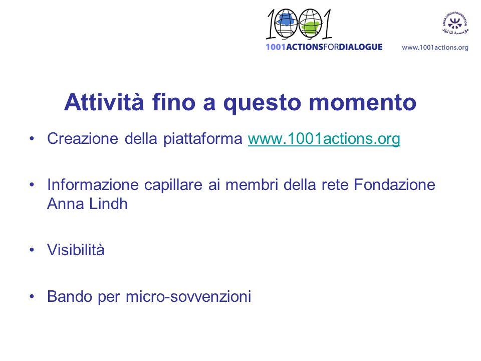 Attività fino a questo momento Creazione della piattaforma www.1001actions.orgwww.1001actions.org Informazione capillare ai membri della rete Fondazio