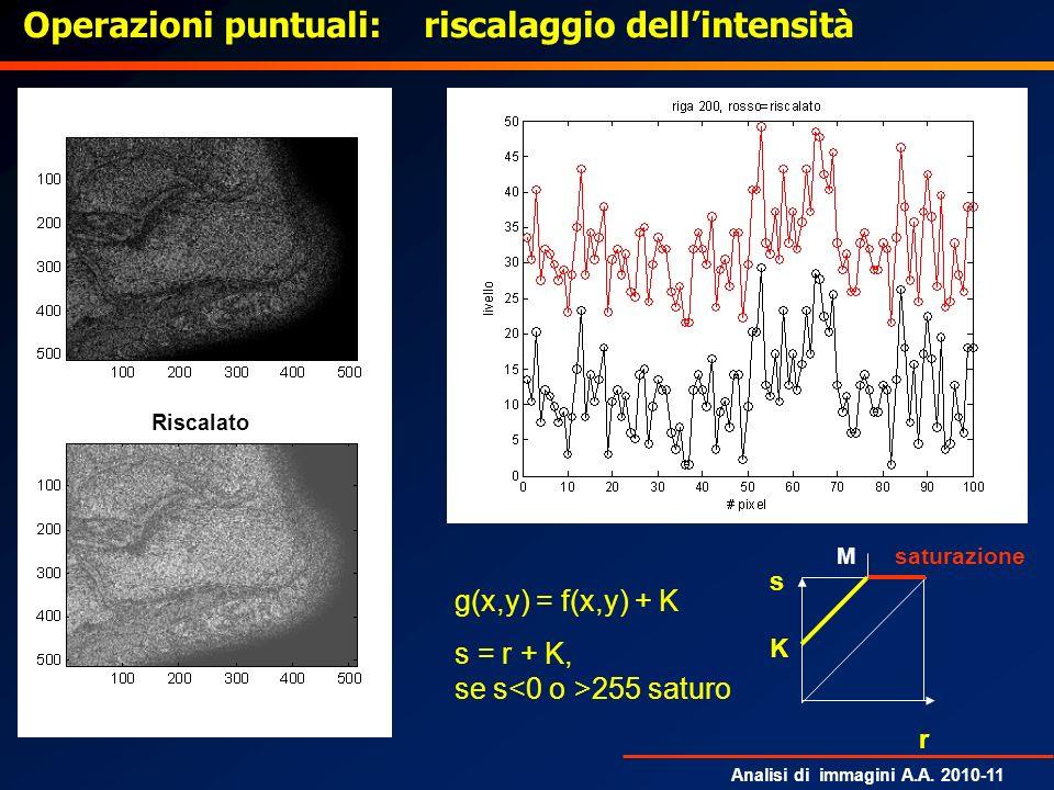 Analisi di immagini A.A. 2010-11 Riscalato Operazioni puntuali: riscalaggio dellintensità K Msaturazione r s g(x,y) = f(x,y) + K s = r + K, se s 255 s