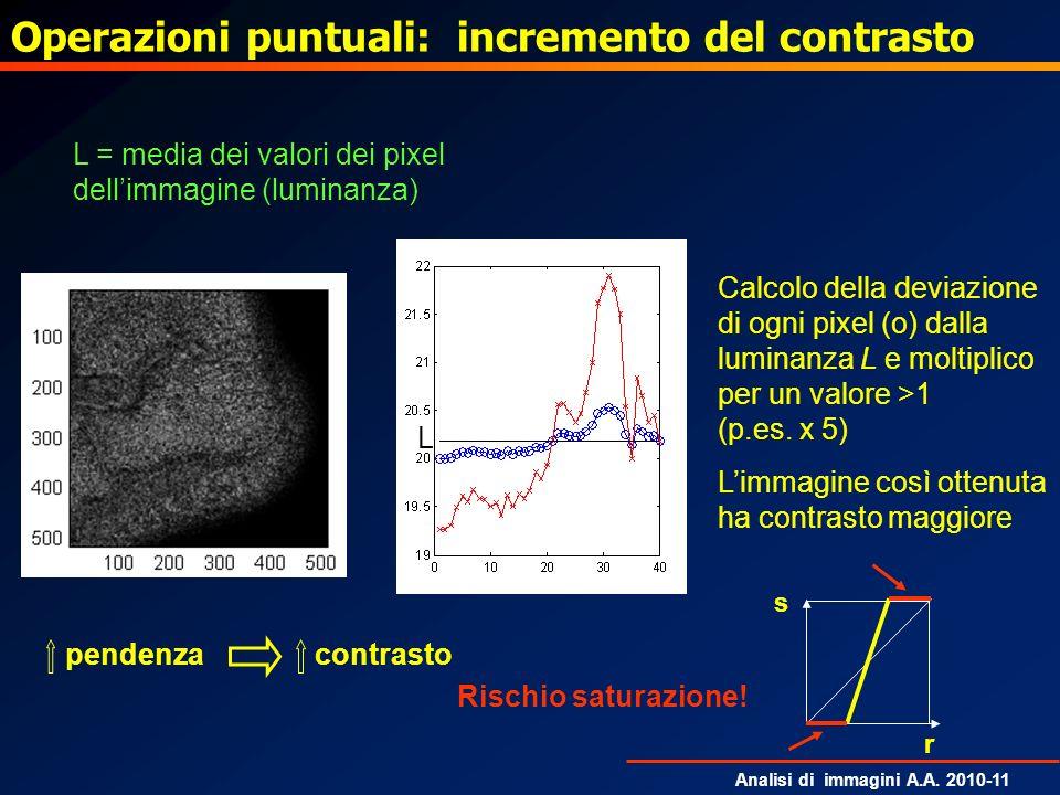 Analisi di immagini A.A. 2010-11 Operazioni puntuali: incremento del contrasto L = media dei valori dei pixel dellimmagine (luminanza) Calcolo della d