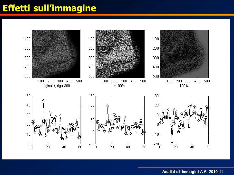 Analisi di immagini A.A. 2010-11 Effetti sullimmagine