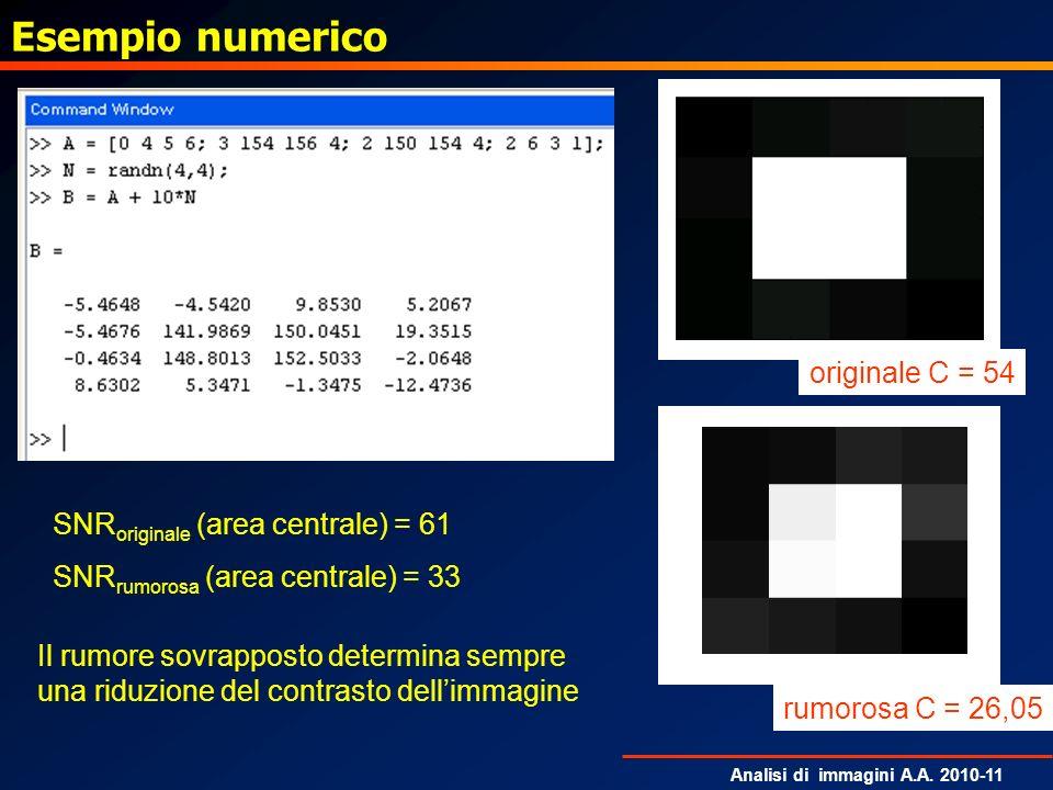 Analisi di immagini A.A. 2010-11 Esempio numerico originale C = 54 rumorosa C = 26,05 SNR originale (area centrale) = 61 SNR rumorosa (area centrale)