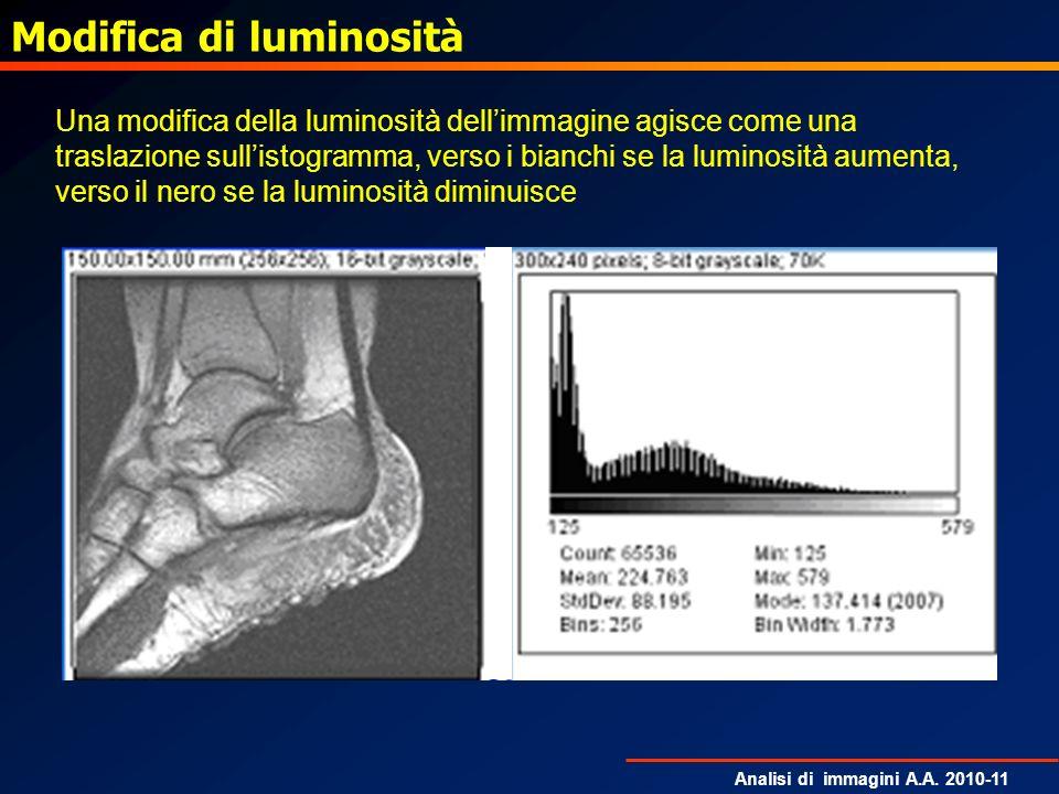 Analisi di immagini A.A. 2010-11 Modifica di luminosità Una modifica della luminosità dellimmagine agisce come una traslazione sullistogramma, verso i