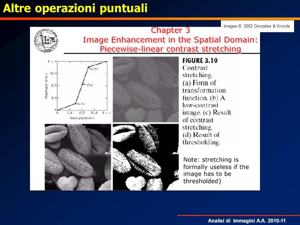 Analisi di immagini A.A. 2010-11 Images © 2002 Gonzales & Woods Altre operazioni puntuali