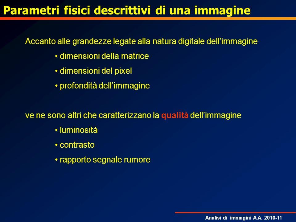 Analisi di immagini A.A.2010-11 Sxy p.es.