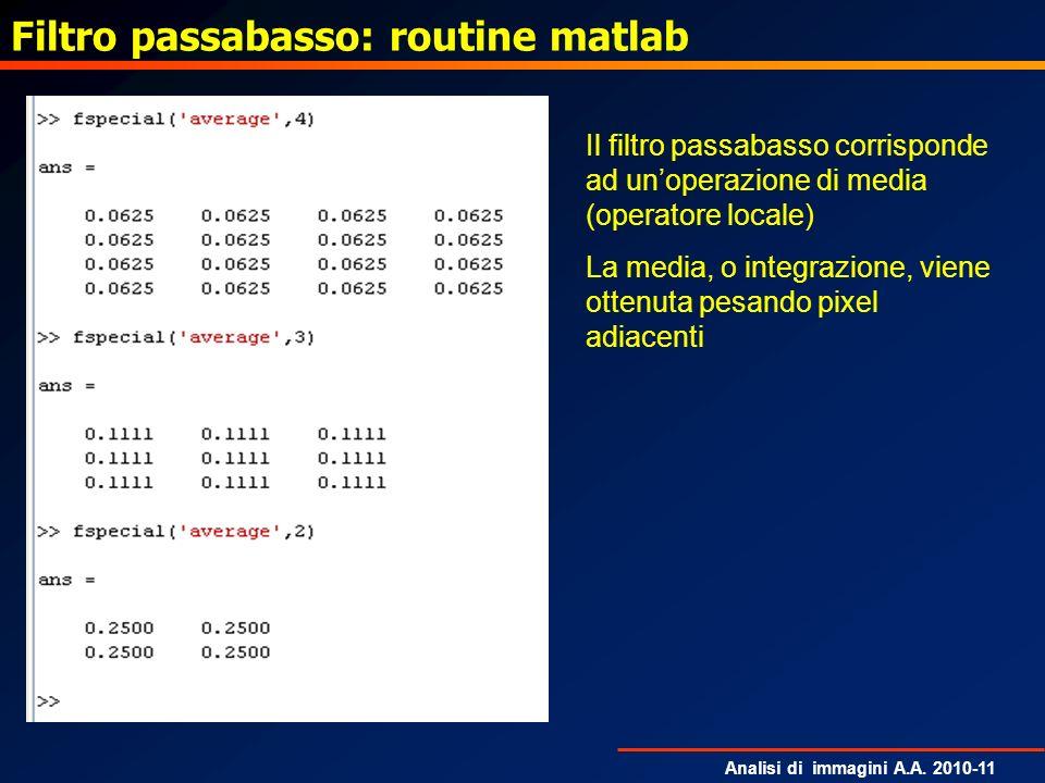 Analisi di immagini A.A. 2010-11 Filtro passabasso: routine matlab Il filtro passabasso corrisponde ad unoperazione di media (operatore locale) La med