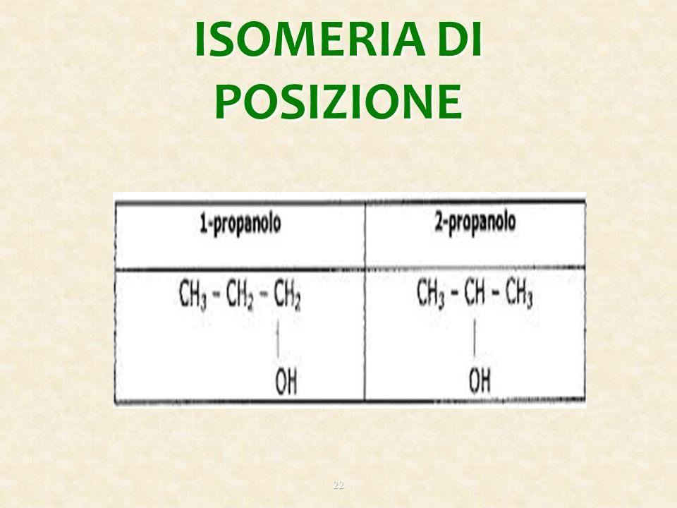 ISOMERIA DI POSIZIONE 22