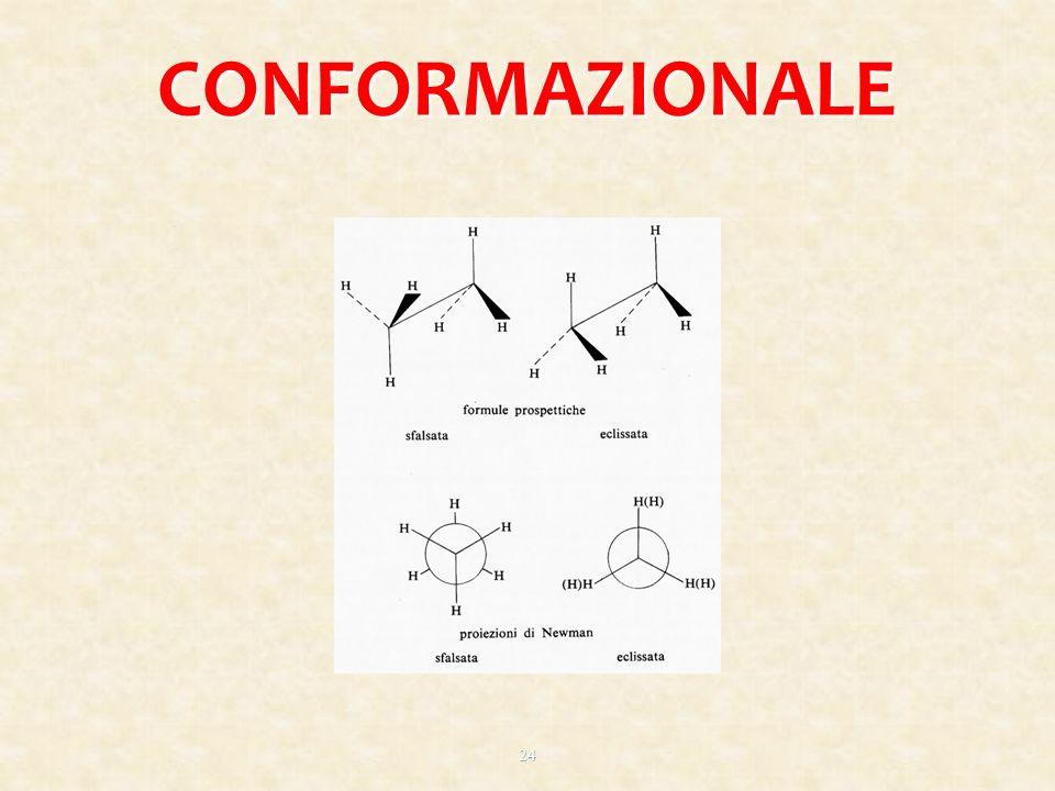 CONFORMAZIONALE ETANO: C 2 H 6 24