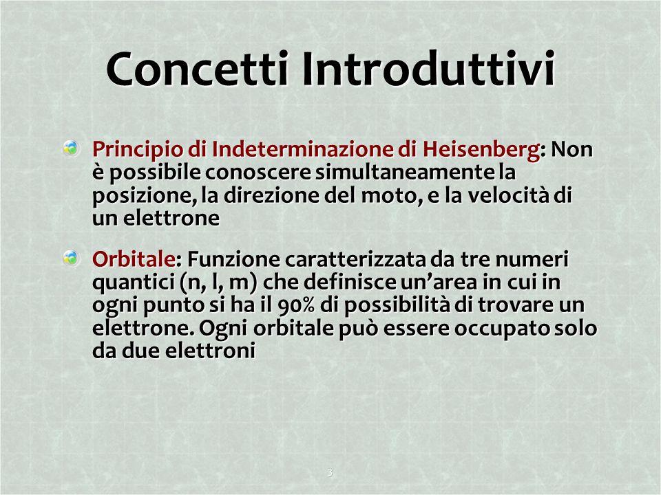 Concetti Introduttivi Principio di Indeterminazione di Heisenberg: Non è possibile conoscere simultaneamente la posizione, la direzione del moto, e la