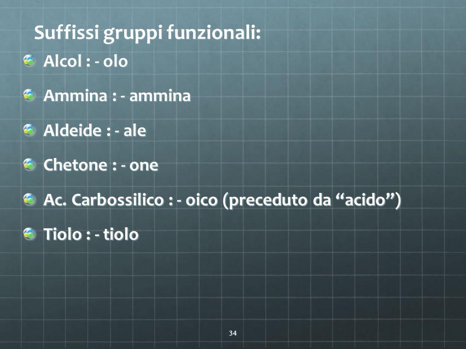 Suffissi gruppi funzionali: Alcol : - olo Ammina : - ammina Aldeide : - ale Chetone : - one Ac. Carbossilico : - oico (preceduto da acido) Tiolo : - t