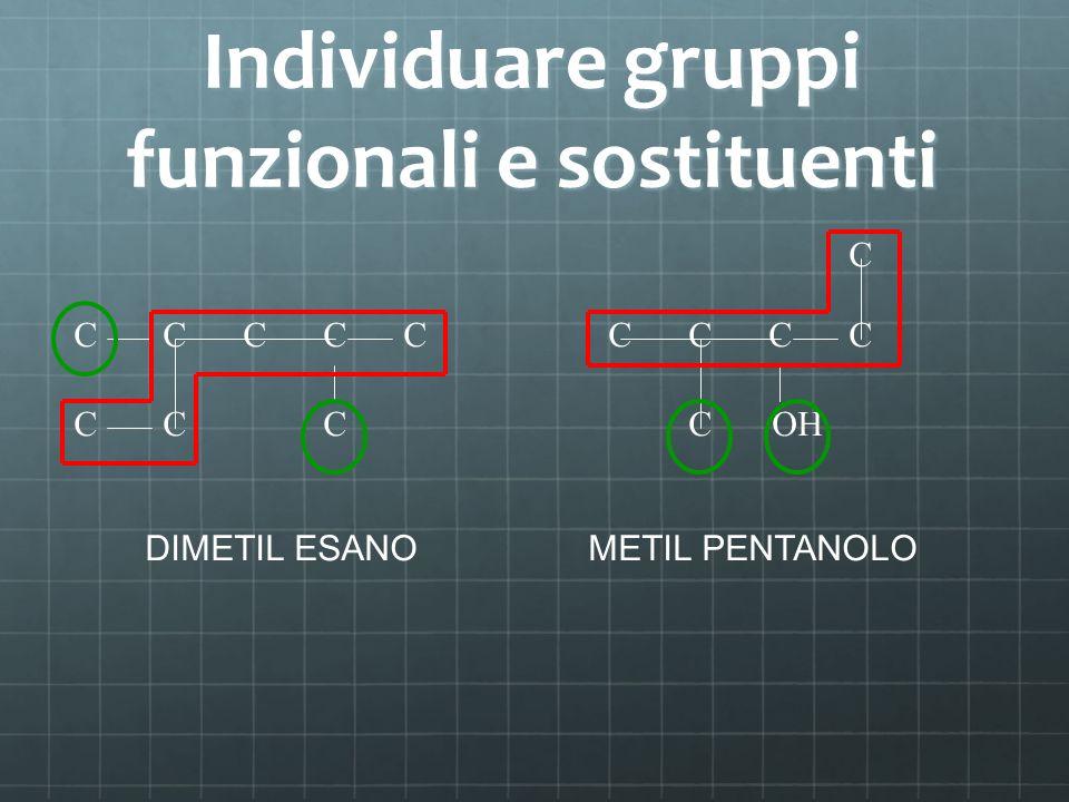 Individuare gruppi funzionali e sostituenti CCC C CC CC CCC C C OH C DIMETIL ESANOMETIL PENTANOLO