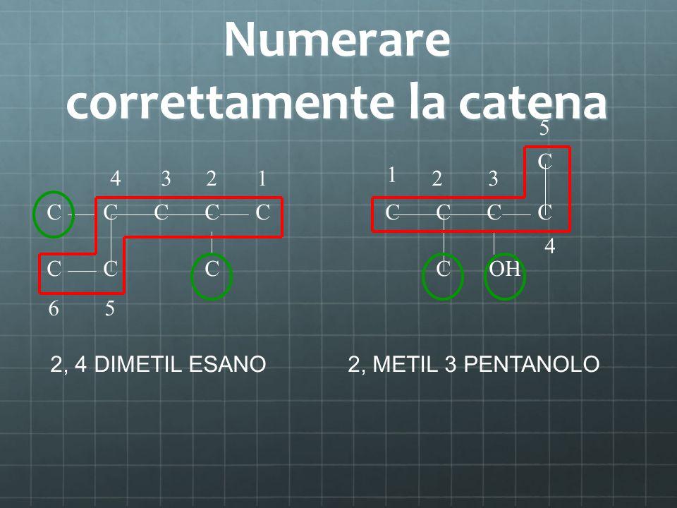 Numerare correttamente la catena CCC C CC CC 1234 56 CCC C C OH C 1 23 4 5 2, 4 DIMETIL ESANO2, METIL 3 PENTANOLO