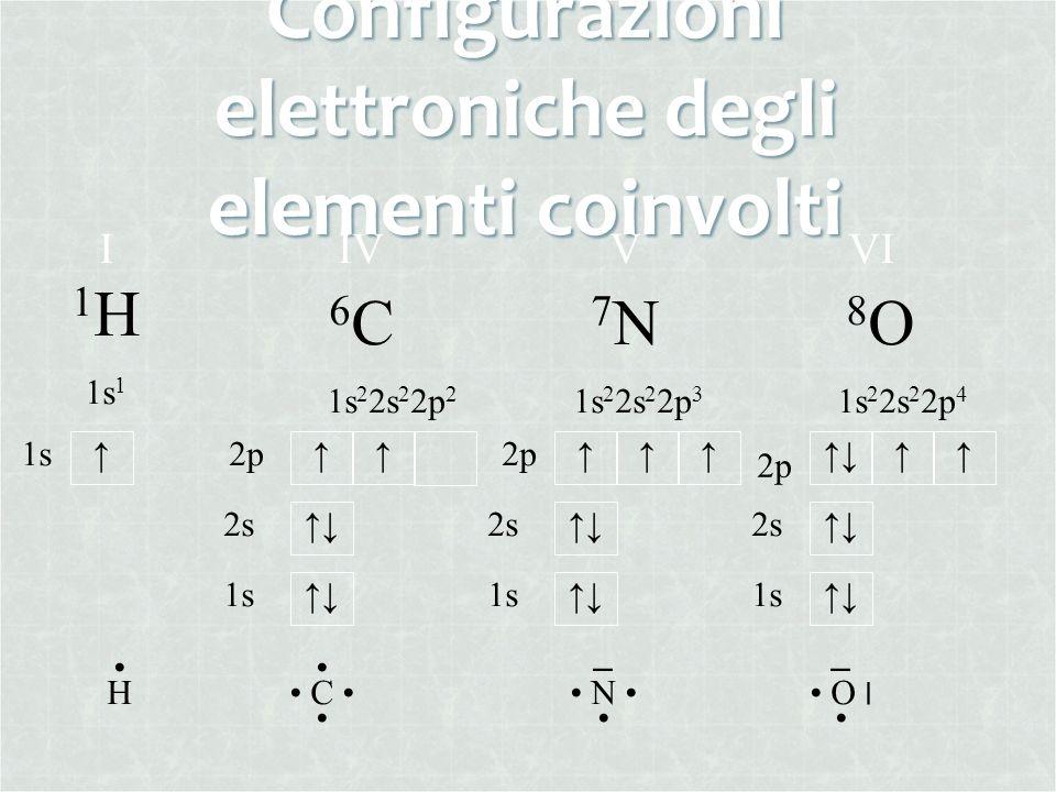 Configurazioni elettroniche degli elementi coinvolti IIVVVI 1H1H 6C6C 7N7N 8O8O 1s 1 1s 1s 2s 1s 2s 1s 2s 2p 1s 2 2s 2 2p 3 1s 2 2s 2 2p 2 1s 2 2s 2 2