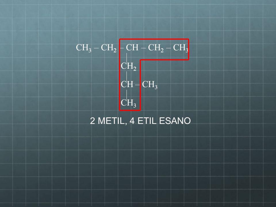 CH 3 – CH 2 – CH – CH 2 – CH 3 CH 2 CH 3 CH – CH 3 2 METIL, 4 ETIL ESANO