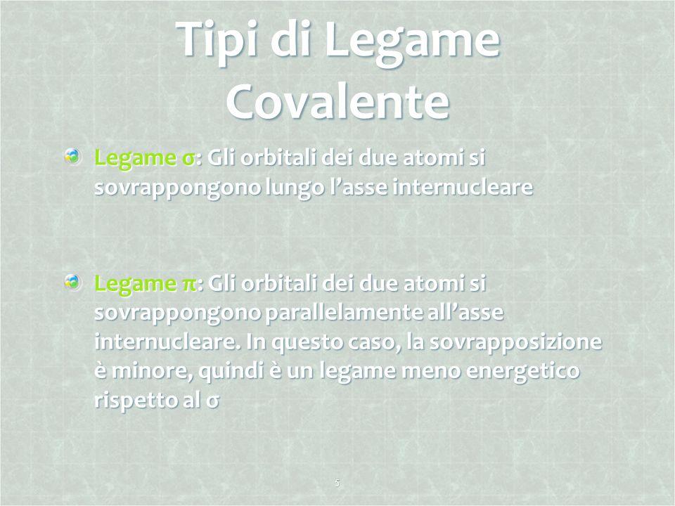 Tipi di Legame Covalente Legame σ: Gli orbitali dei due atomi si sovrappongono lungo lasse internucleare Legame π: Gli orbitali dei due atomi si sovra