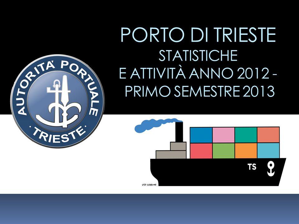 PORTO DI TRIESTE STATISTICHE E ATTIVITÀ ANNO 2012 - PRIMO SEMESTRE 2013