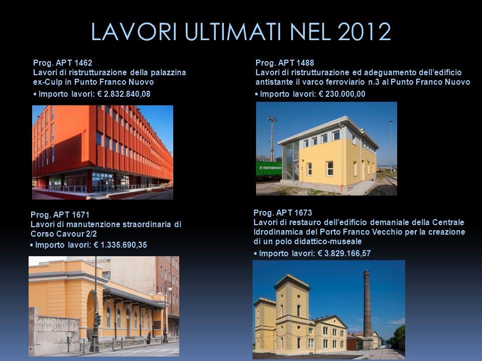 Prog. APT 1462 Lavori di ristrutturazione della palazzina ex-Culp in Punto Franco Nuovo Importo lavori: 2.832.840,08 Prog. APT 1488 Lavori di ristrutt
