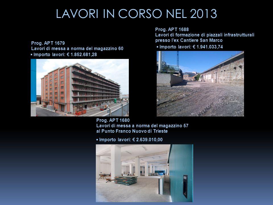 Importo lavori: 1.941.033,74 Prog. APT 1688 Lavori di formazione di piazzali infrastrutturali presso lex Cantiere San Marco Prog. APT 1680 Lavori di m