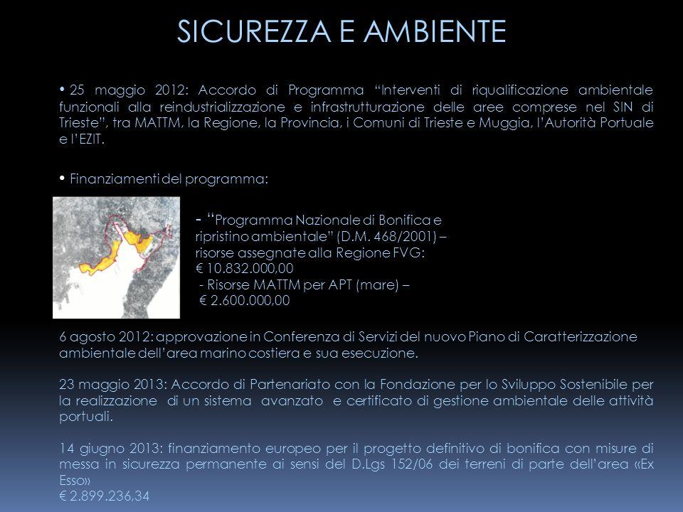 25 maggio 2012: Accordo di Programma Interventi di riqualificazione ambientale funzionali alla reindustrializzazione e infrastrutturazione delle aree