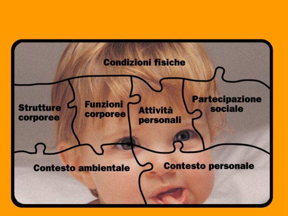 Bisogni Educativi Speciali da difficoltà nelle ATTIVITA PERSONALI, cioè scarse capacità di: apprendimento applicazione delle conoscenze pianificazione