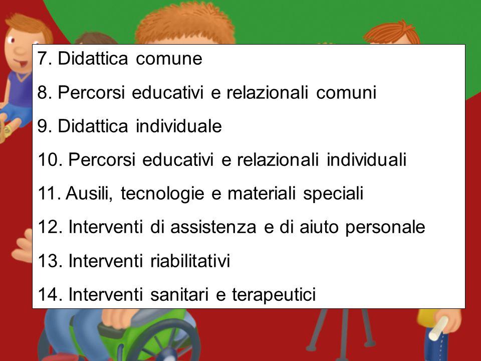 Categorie di risorse: 1. Organizzazione scolastica generale 2.Spazi e archittetura 3.Sensibilizzazione generale 4.Alleanze extrascolastiche 5.Formazio