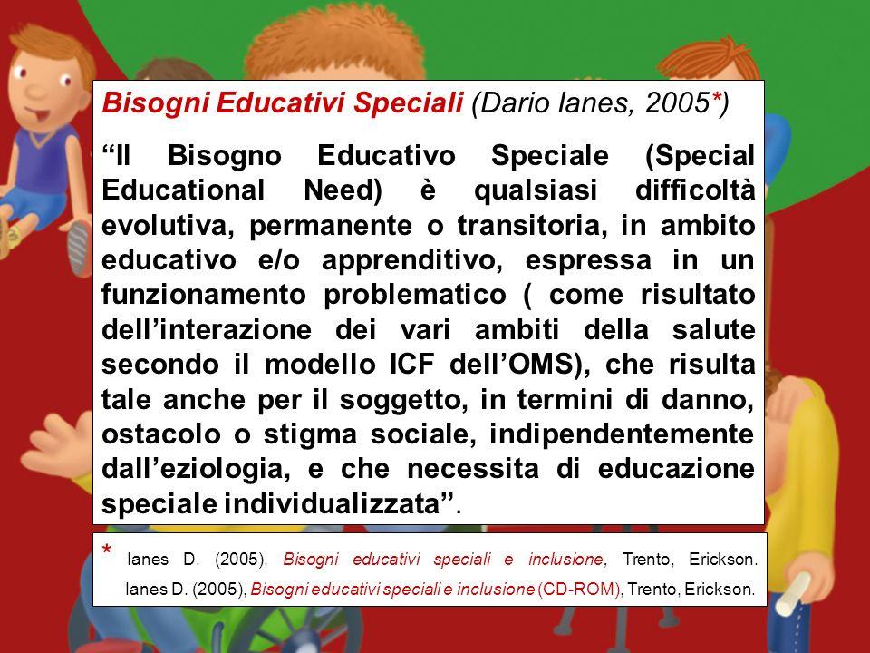 BISOGNI EDUCATIVI SPECIALI = situazioni varie, di diverse origini, anche transitorie.